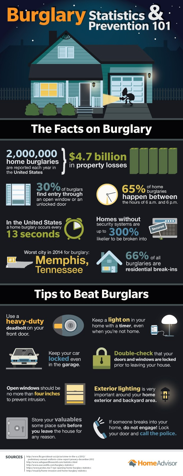 home burglary Useful tips to help prevent your home from being burglarized securing the home - useful information on home security, burglary prevention and alarm systems, as well as tips on how to protect the home by using design and landscaping.