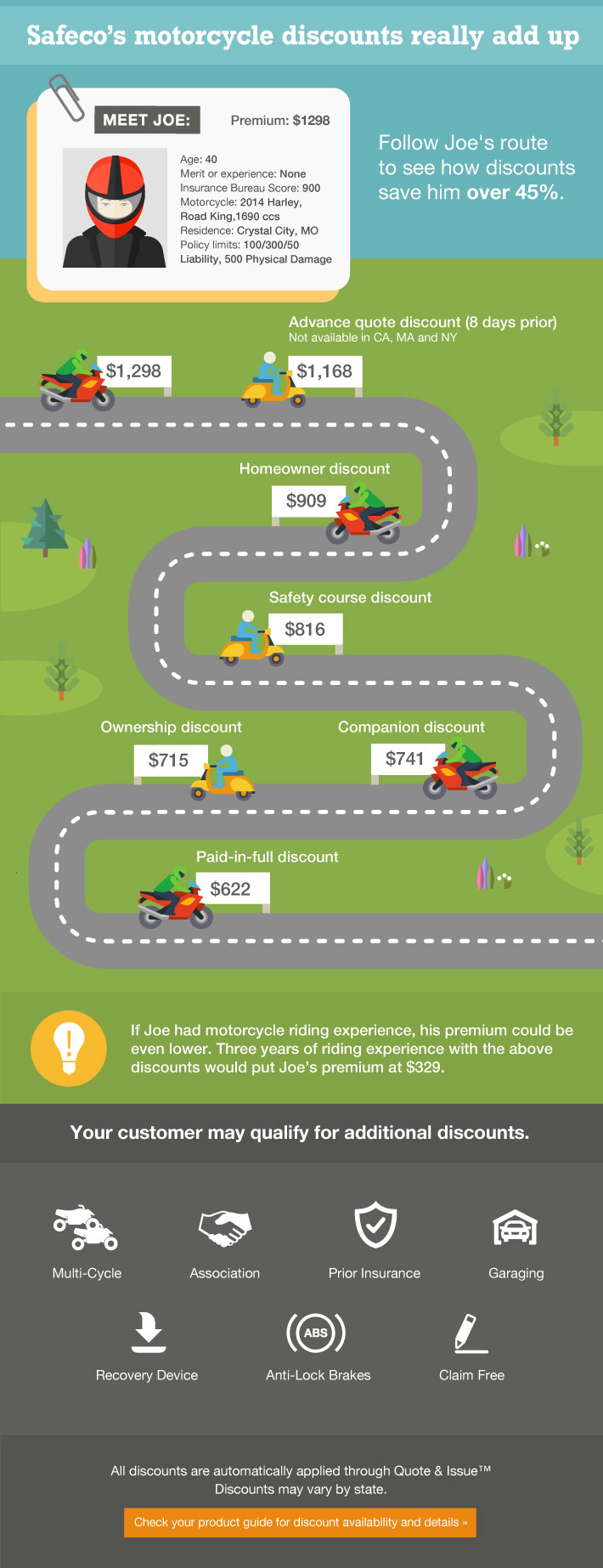 motorcycle_discountsinfographic